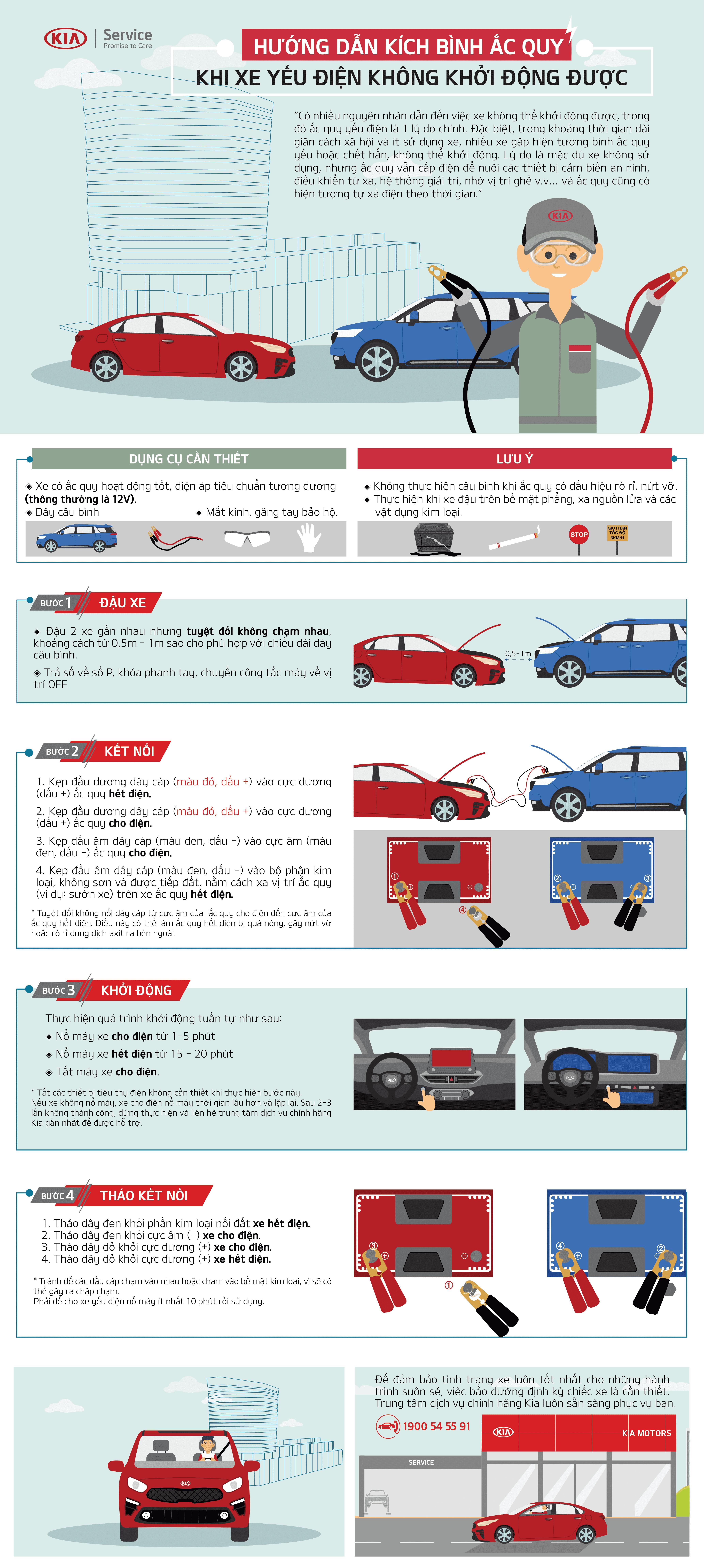 Kia_Infographic_Kich binh ac quy_310821